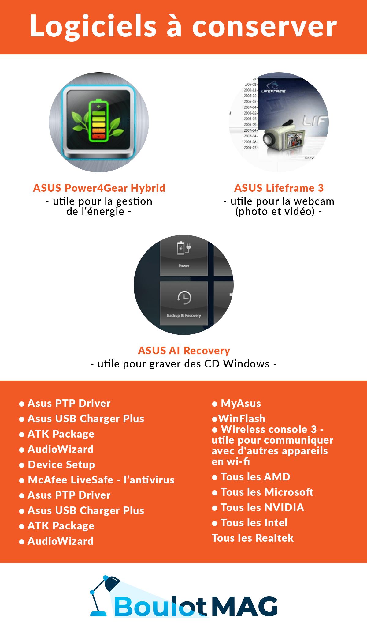 logiciels à conserver